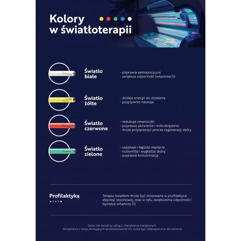 7suns Plakat informacyjny kolory światłoterapii A2