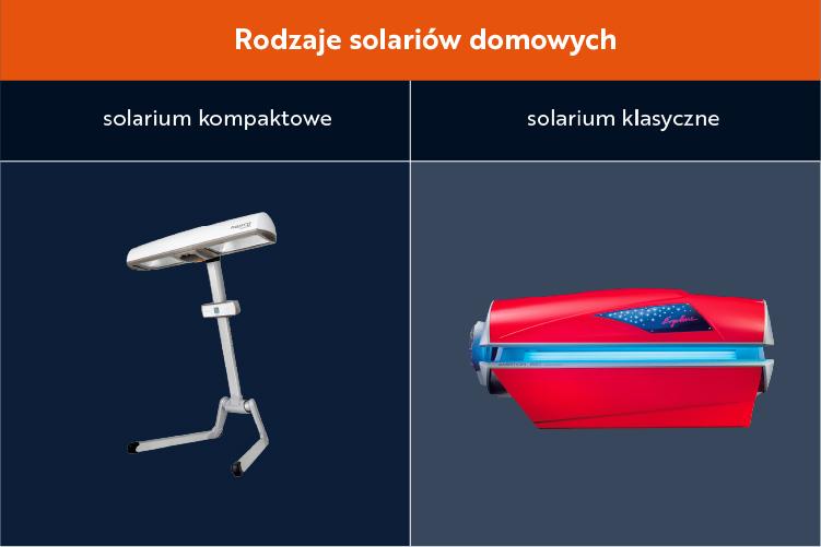 rodzaje solariów domowych
