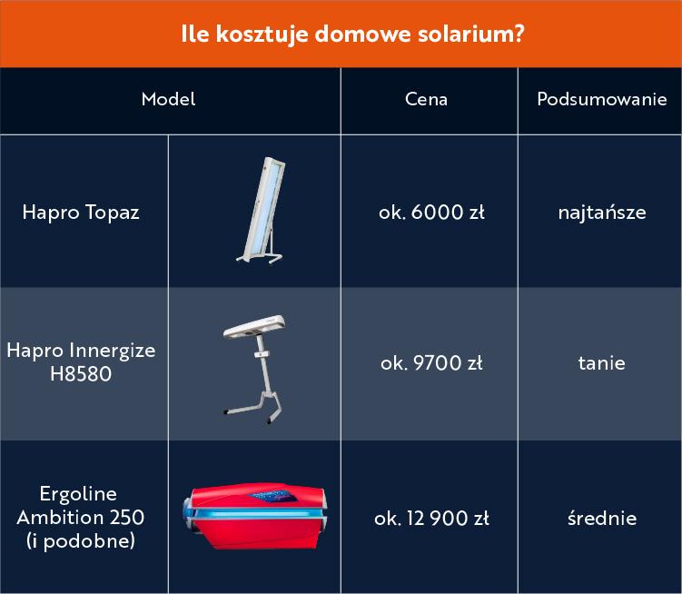 solarium domowe cena
